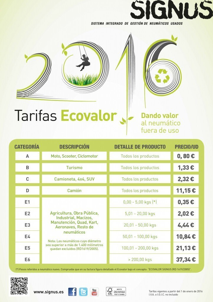 Tarifas Ecovalor