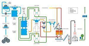 Infografía tecnología AquaJet