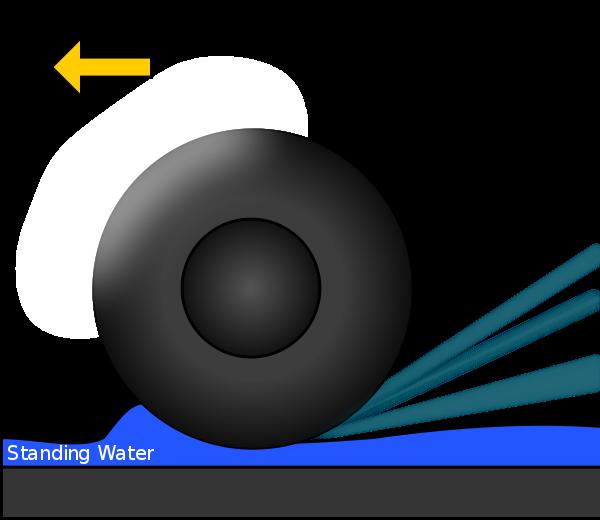 aquaplaning-fuente-wikipedia
