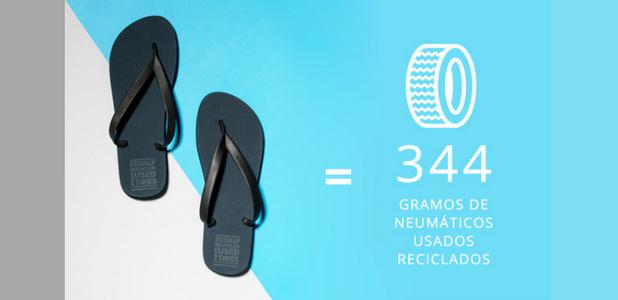 Chanclas flip flop con neumáticos reciclados | SIGNUS Blog