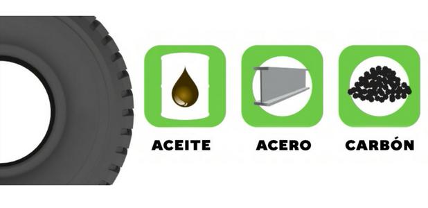 Primera planta de reciclaje del mundo para neumáticos de gran tamaño