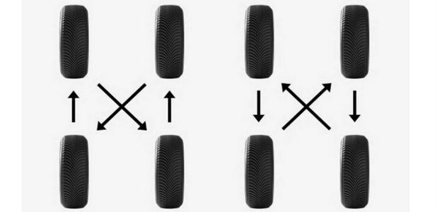 ¿Es necesario rotar los neumáticos del vehículo?