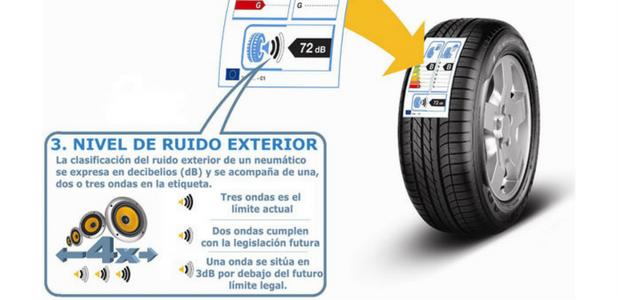 ¿Cómo se consiguen neumáticos menos ruidosos?