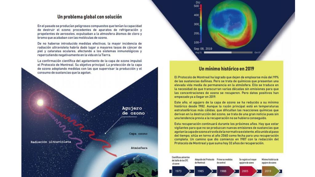 Díptico 30 años de lucha contra el agujero de la capa de ozono